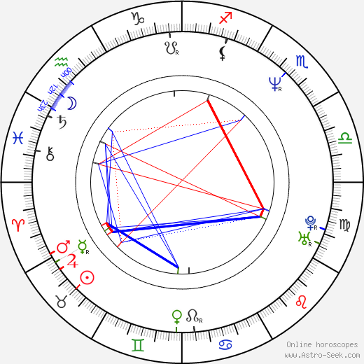 Don Payne astro natal birth chart, Don Payne horoscope, astrology