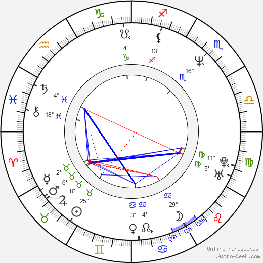 Els Dottermans birth chart, biography, wikipedia 2019, 2020