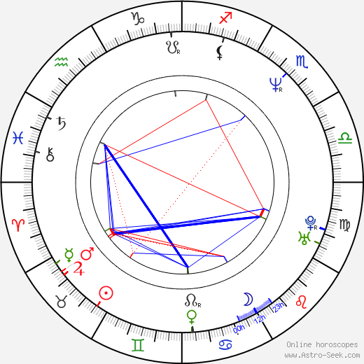 Els Dottermans birth chart, Els Dottermans astro natal horoscope, astrology