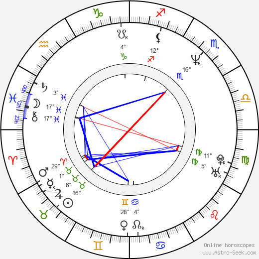 Emilie Deleuze birth chart, biography, wikipedia 2019, 2020