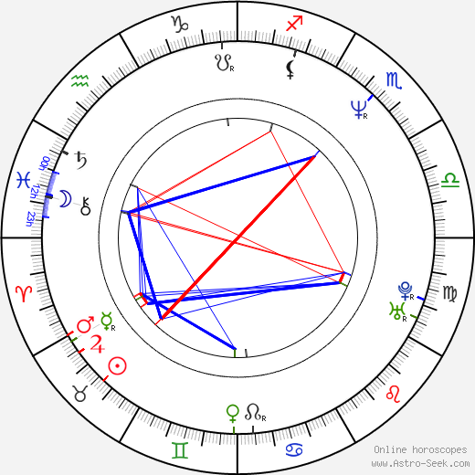 Emilie Deleuze astro natal birth chart, Emilie Deleuze horoscope, astrology