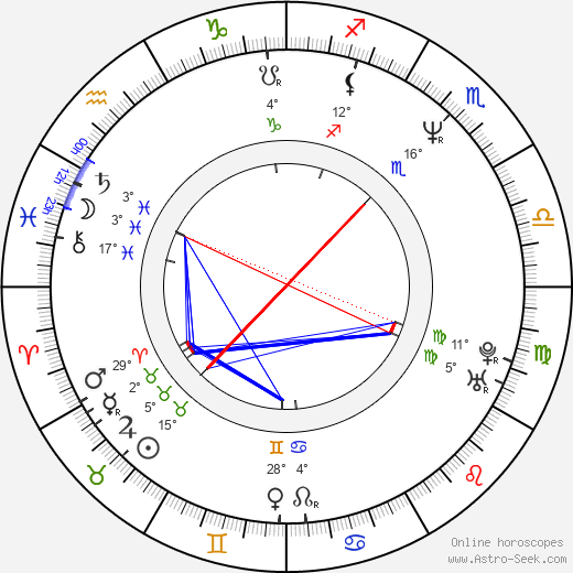 Emmanuel Salinger birth chart, biography, wikipedia 2019, 2020