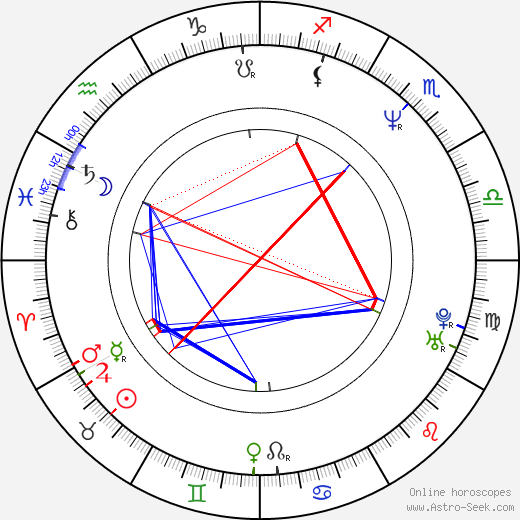 Emmanuel Salinger astro natal birth chart, Emmanuel Salinger horoscope, astrology