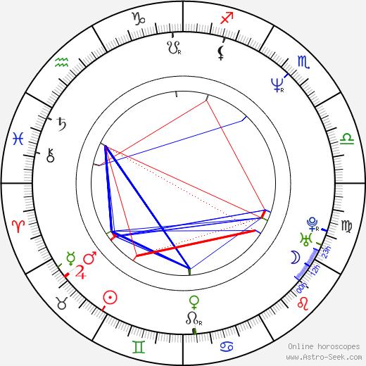 Ignasi Guardans Cambó tema natale, oroscopo, Ignasi Guardans Cambó oroscopi gratuiti, astrologia