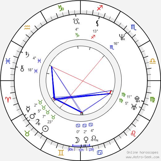 James M. Kelly birth chart, biography, wikipedia 2020, 2021