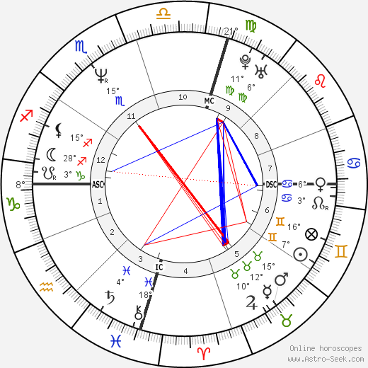 Jeff Fenech birth chart, biography, wikipedia 2018, 2019