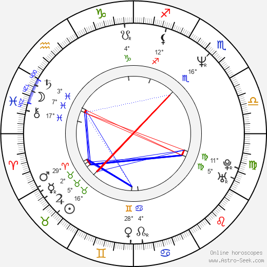 John Ennis birth chart, biography, wikipedia 2020, 2021