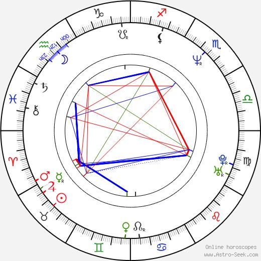 Juliette Cummins tema natale, oroscopo, Juliette Cummins oroscopi gratuiti, astrologia