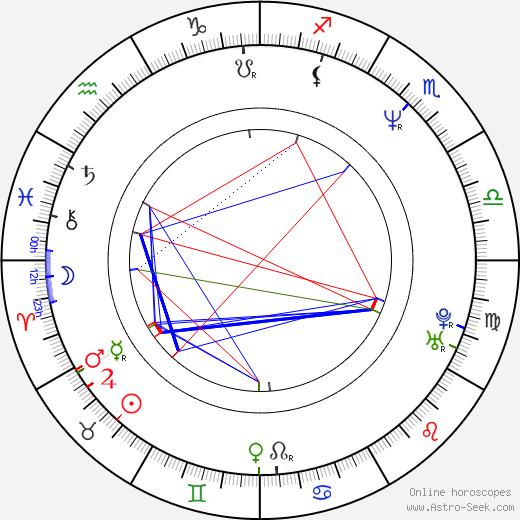 Krista Errickson tema natale, oroscopo, Krista Errickson oroscopi gratuiti, astrologia
