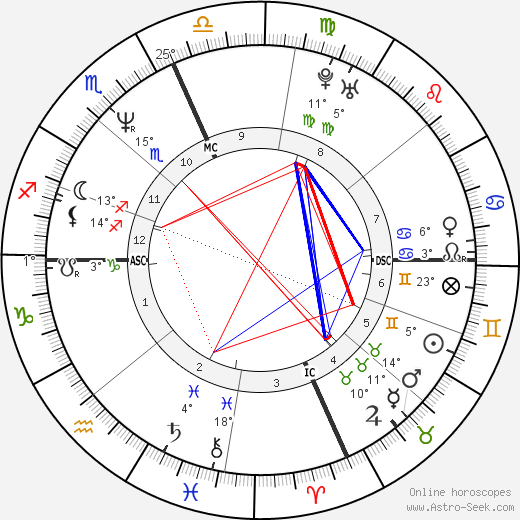 Lenny Kravitz birth chart, biography, wikipedia 2019, 2020