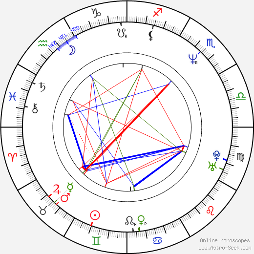 Marian Roden birth chart, Marian Roden astro natal horoscope, astrology
