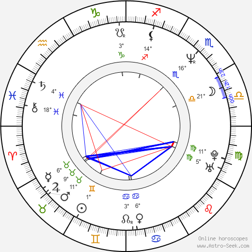 Mark Christopher Lawrence birth chart, biography, wikipedia 2018, 2019