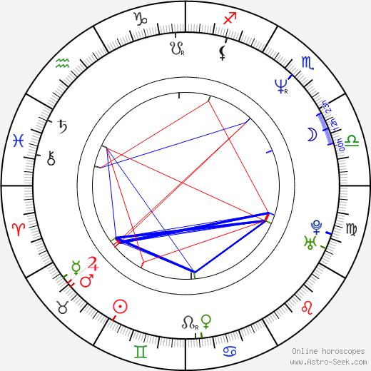 Mark Christopher Lawrence astro natal birth chart, Mark Christopher Lawrence horoscope, astrology
