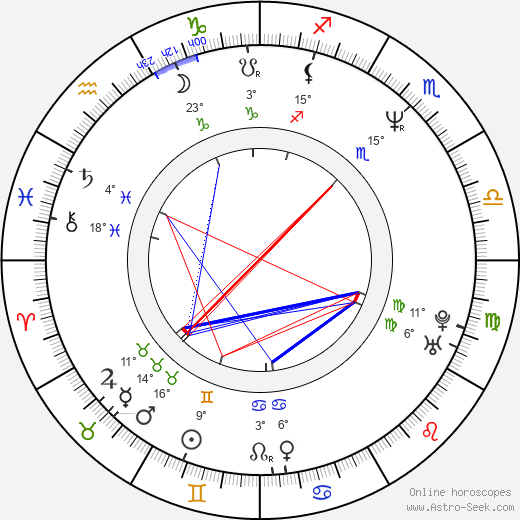 Mark Sheppard birth chart, biography, wikipedia 2019, 2020