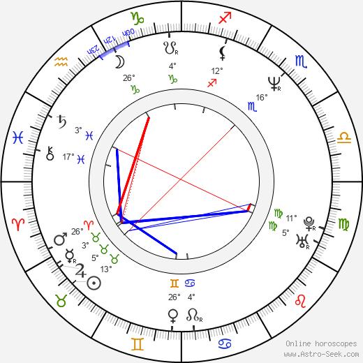 Maru Valdivielso birth chart, biography, wikipedia 2020, 2021