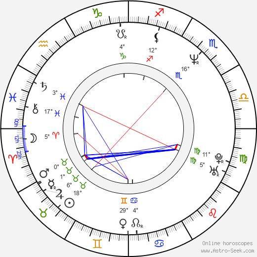 Melissa Gilbert birth chart, biography, wikipedia 2018, 2019