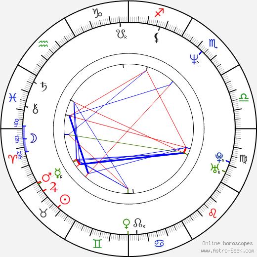 Melissa Gilbert astro natal birth chart, Melissa Gilbert horoscope, astrology