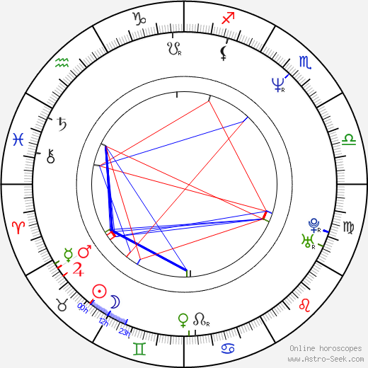 Pierre Morel astro natal birth chart, Pierre Morel horoscope, astrology