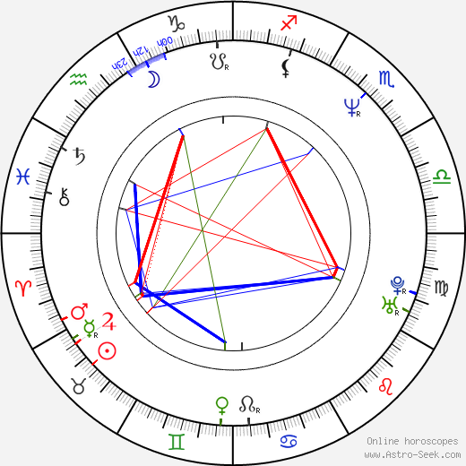 Raoul W. Heimrich день рождения гороскоп, Raoul W. Heimrich Натальная карта онлайн