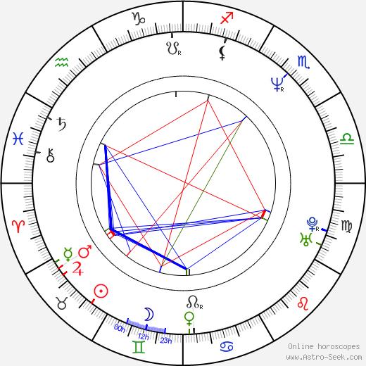 Ронни Коулмэн Ronnie Coleman день рождения гороскоп, Ronnie Coleman Натальная карта онлайн