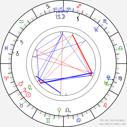 Slávek Boura astro natal birth chart, Slávek Boura horoscope, astrology
