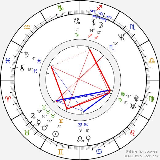 Stephen Lovatt birth chart, biography, wikipedia 2019, 2020