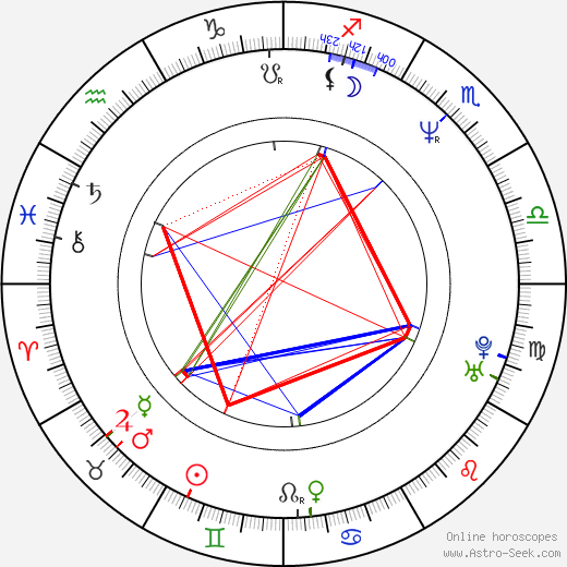 Stephen Lovatt astro natal birth chart, Stephen Lovatt horoscope, astrology