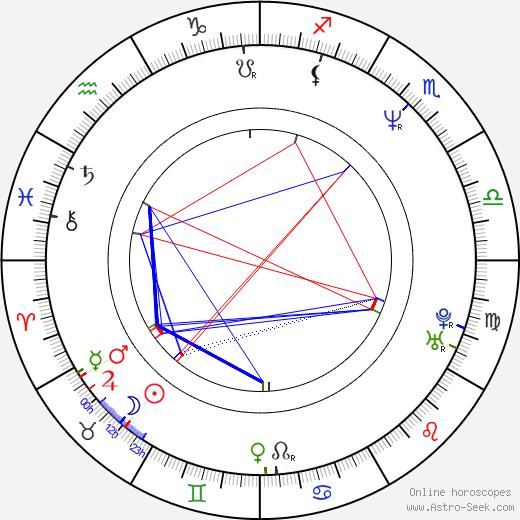 Tim Blake Nelson birth chart, Tim Blake Nelson astro natal horoscope, astrology