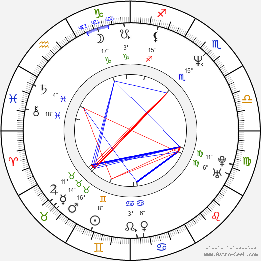 Todd Rippon birth chart, biography, wikipedia 2019, 2020