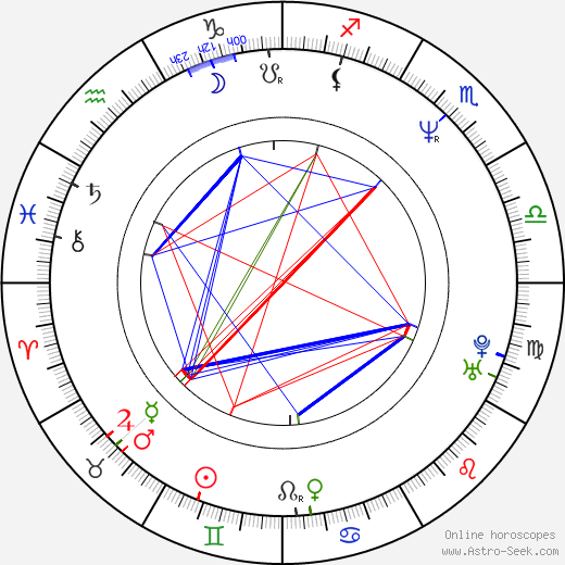 Todd Rippon birth chart, Todd Rippon astro natal horoscope, astrology