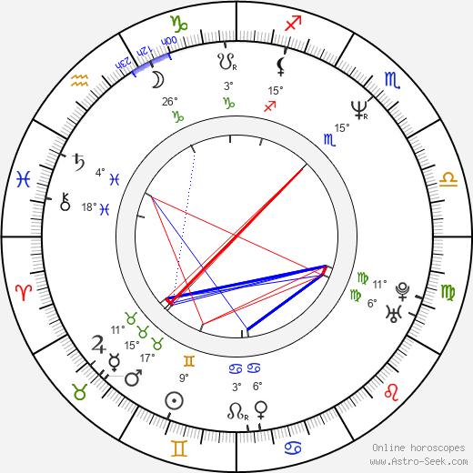 Tom Morello birth chart, biography, wikipedia 2018, 2019