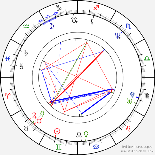 Tom Morello astro natal birth chart, Tom Morello horoscope, astrology