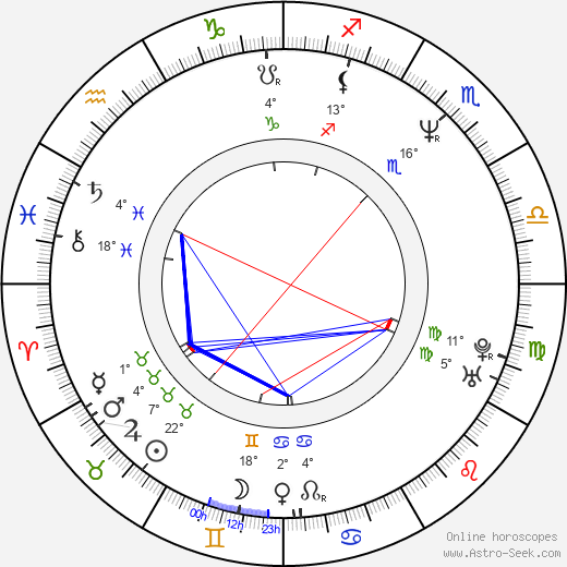 Tom Verica birth chart, biography, wikipedia 2018, 2019