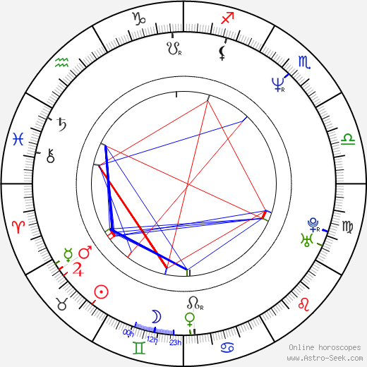 Tom Verica astro natal birth chart, Tom Verica horoscope, astrology