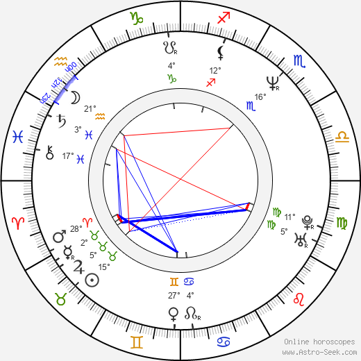 Tomáš Houška birth chart, biography, wikipedia 2017, 2018