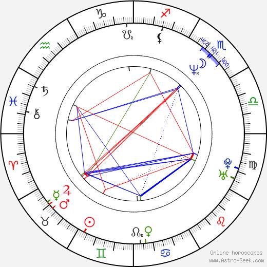 Tony Vitale tema natale, oroscopo, Tony Vitale oroscopi gratuiti, astrologia