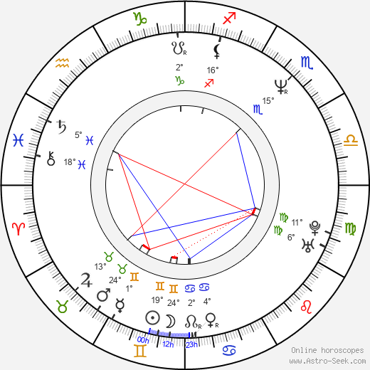 Andrew Niccol birth chart, biography, wikipedia 2018, 2019