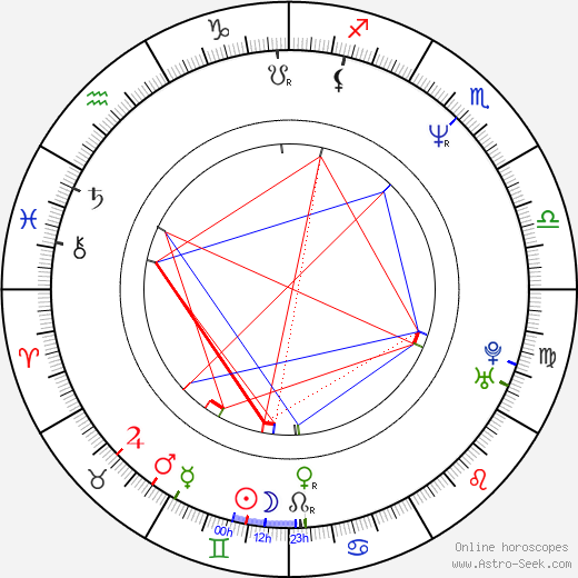 Andrew Niccol astro natal birth chart, Andrew Niccol horoscope, astrology