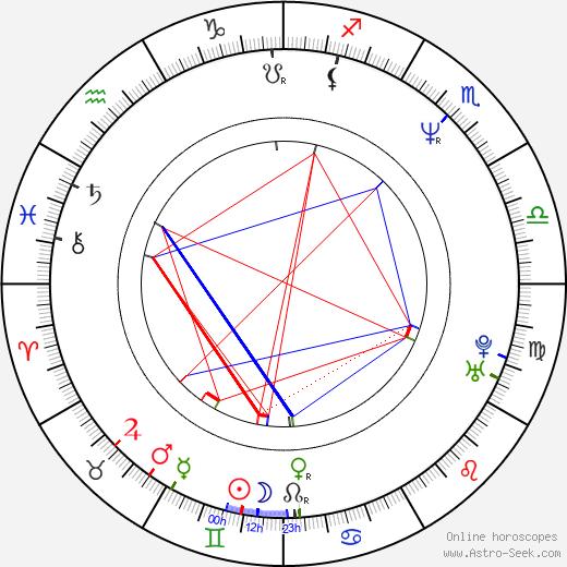 Бен Дэниелс Ben Daniels день рождения гороскоп, Ben Daniels Натальная карта онлайн