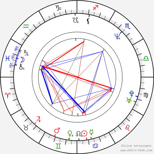 Brian Tester birth chart, Brian Tester astro natal horoscope, astrology