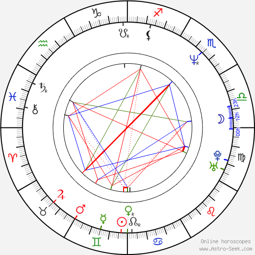 Christopher Mann birth chart, Christopher Mann astro natal horoscope, astrology
