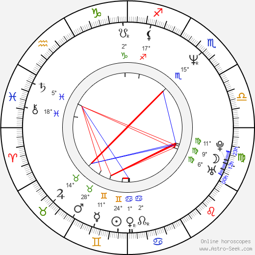 Courteney Cox birth chart, biography, wikipedia 2018, 2019