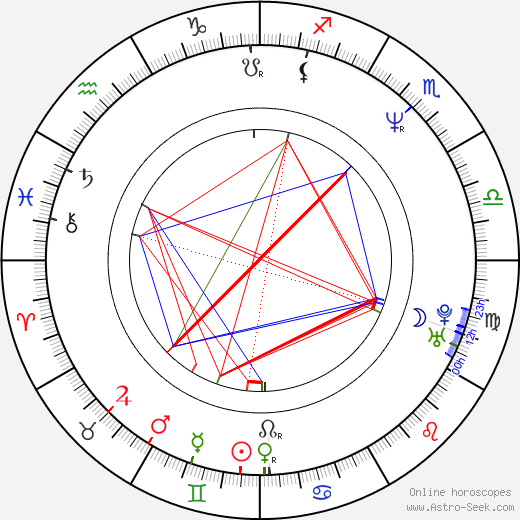 Courteney Cox astro natal birth chart, Courteney Cox horoscope, astrology