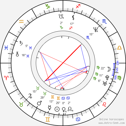 Danny Burstein birth chart, biography, wikipedia 2019, 2020