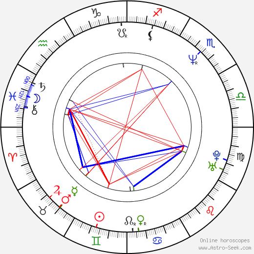 Доро Doro Pesch день рождения гороскоп, Doro Pesch Натальная карта онлайн
