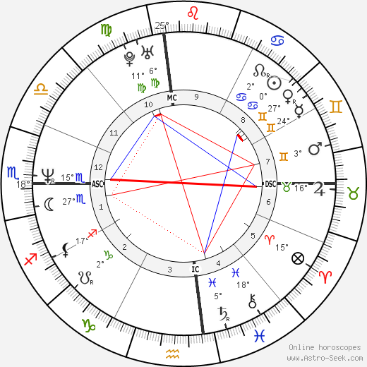 Doug Savant birth chart, biography, wikipedia 2019, 2020