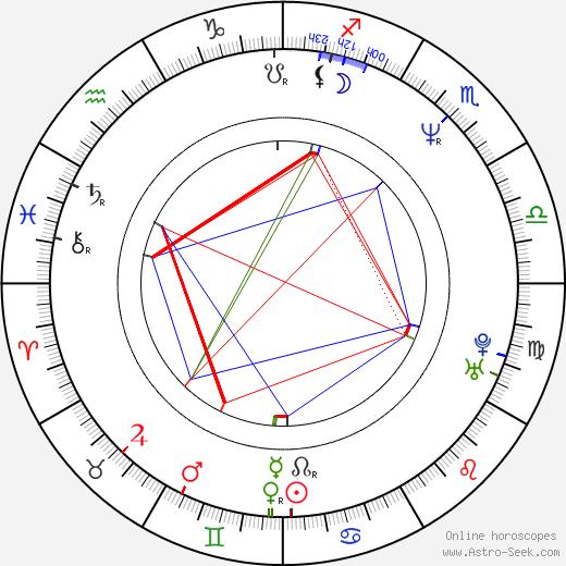 Frank Van Passel birth chart, Frank Van Passel astro natal horoscope, astrology