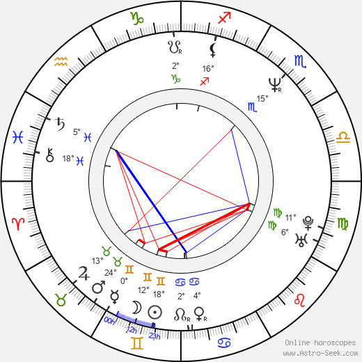 Gloria Reuben birth chart, biography, wikipedia 2019, 2020