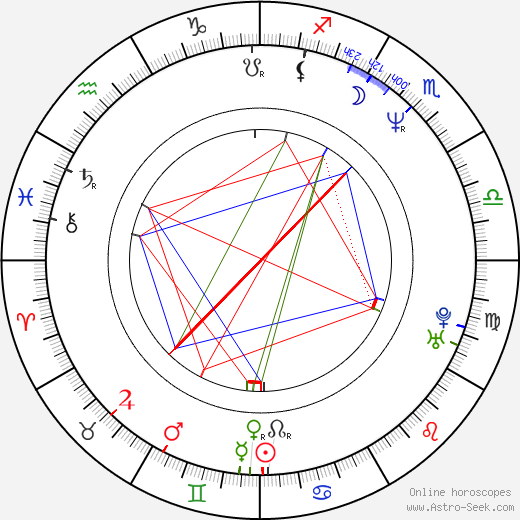 Hiroshi Abe birth chart, Hiroshi Abe astro natal horoscope, astrology