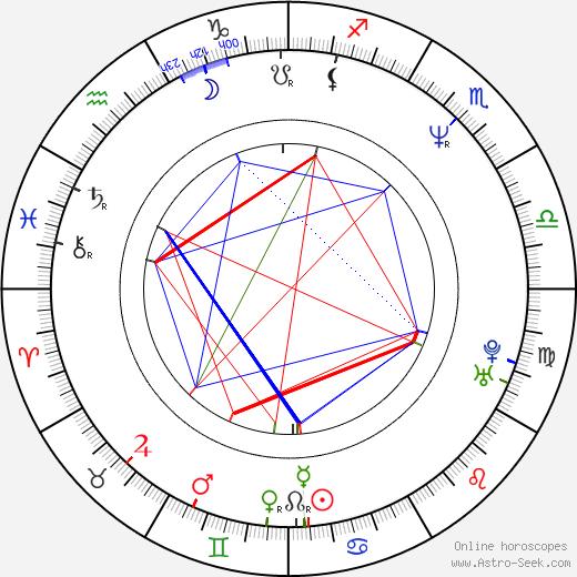 Ian Tracey день рождения гороскоп, Ian Tracey Натальная карта онлайн